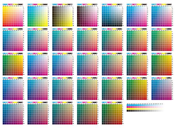 Sample Cmyk Color Chart