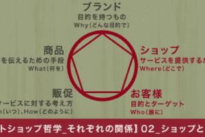 【ネットショップ哲学_それぞれの関係】02_ショップとお客様の関係