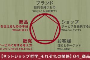 【ネットショップ哲学_それぞれの関係】04_商品と販促の関係