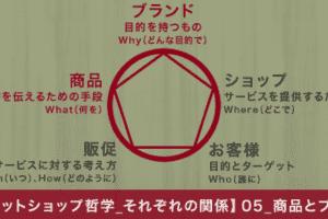 【ネットショップ哲学_それぞれの関係】05_商品とブランドの関係